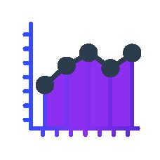 Profit conversion graph